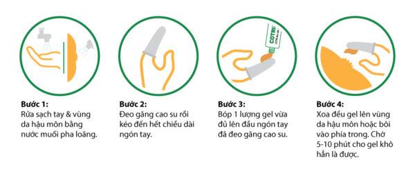 Cách sử dụng Gel bôi Cotripro 1